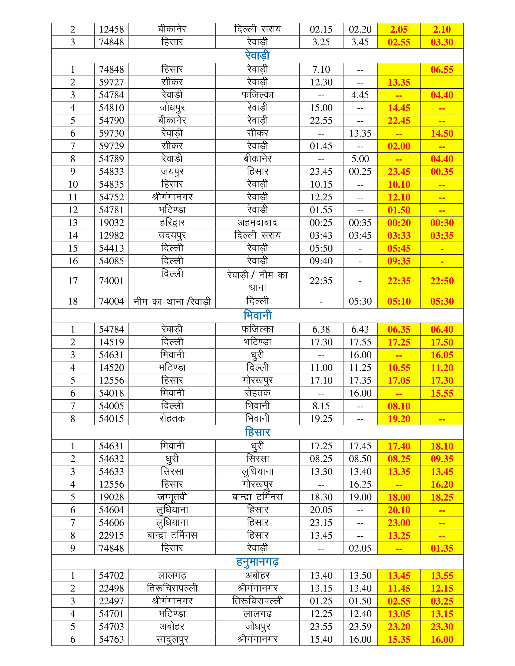 Train Time changes 2017-18